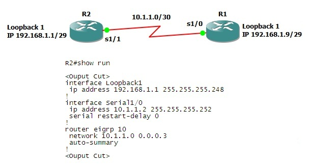 Refer to the exhibit the loopback interface 1 of router r2 is not the loopback interface 1 of router r2 is not appearing in the routing table of r1 router r1 has all correct configurations what can be the cause of the keyboard keysfo Images