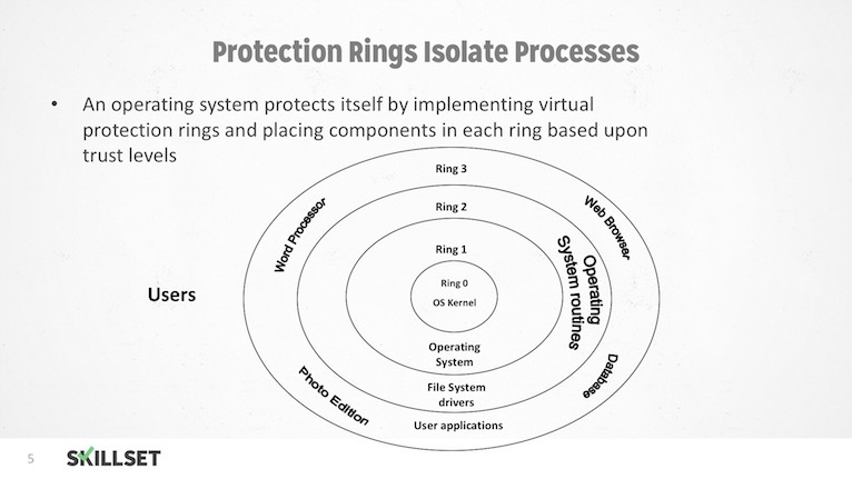 Computer System Protection Mechanisms