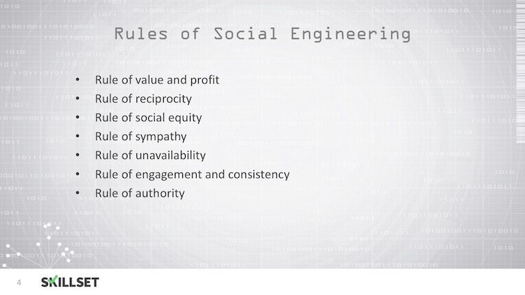 Social Engineering Concepts