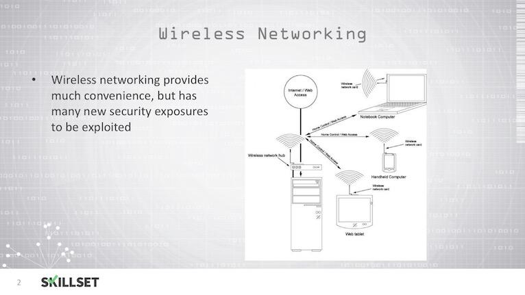 Wireless Networking Vulnerabilities