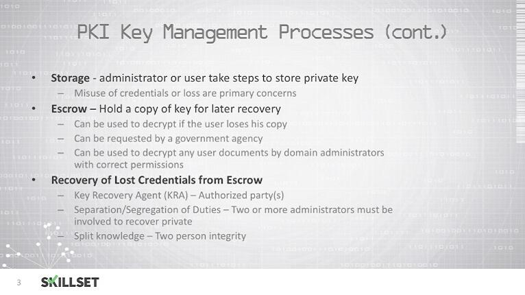 PKI - Key Management