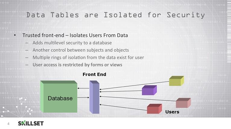 Database Attacks