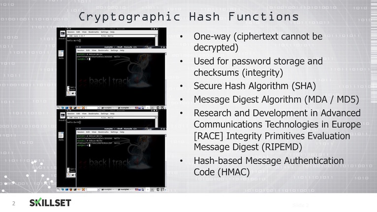 M2-T02-Cryptographic Hash Functions