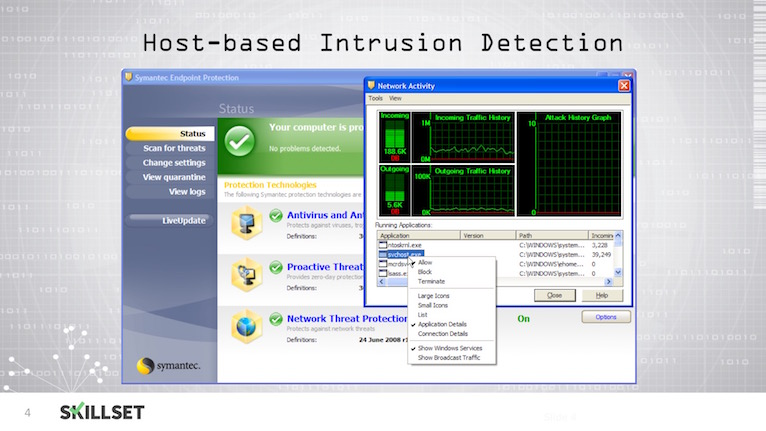 M3-T06-Intrusion Detection Systems