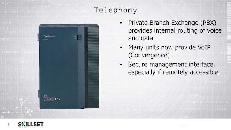 M3-T15-Telephony