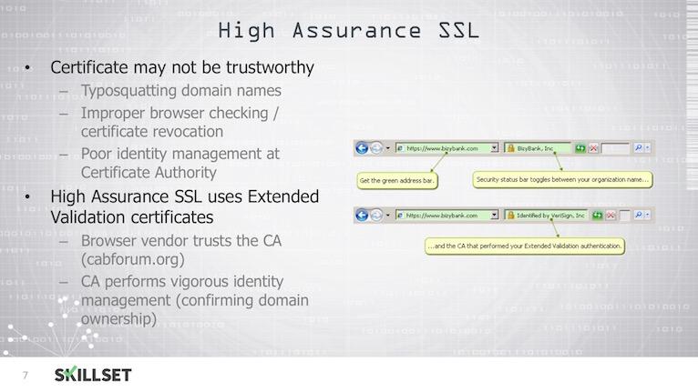 M4-T07-SSL and TLS
