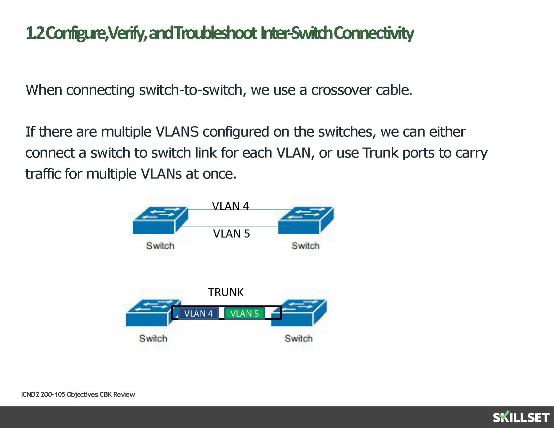 1.2 Interswitch Connectivity