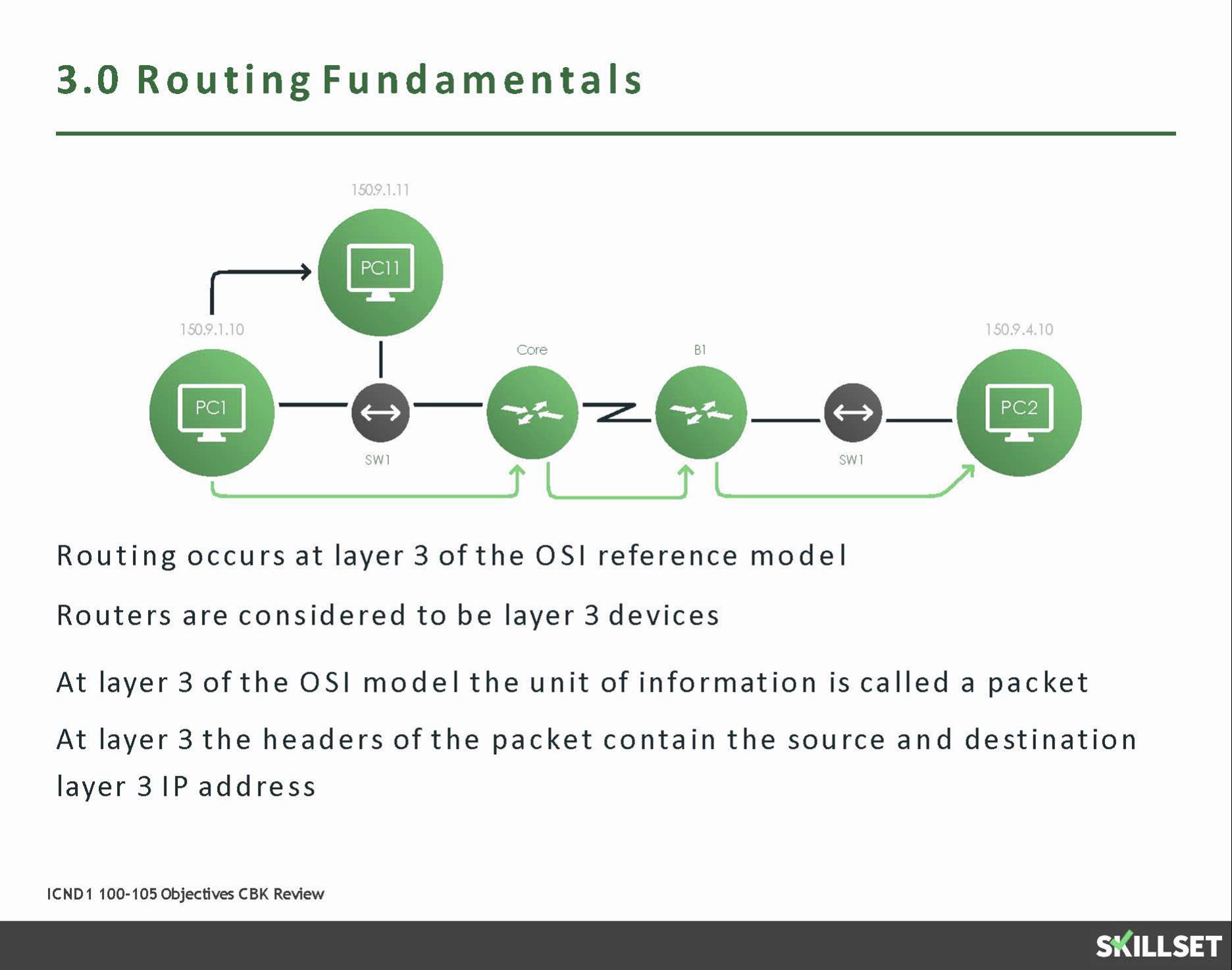 3.0 Routing Fundamentals