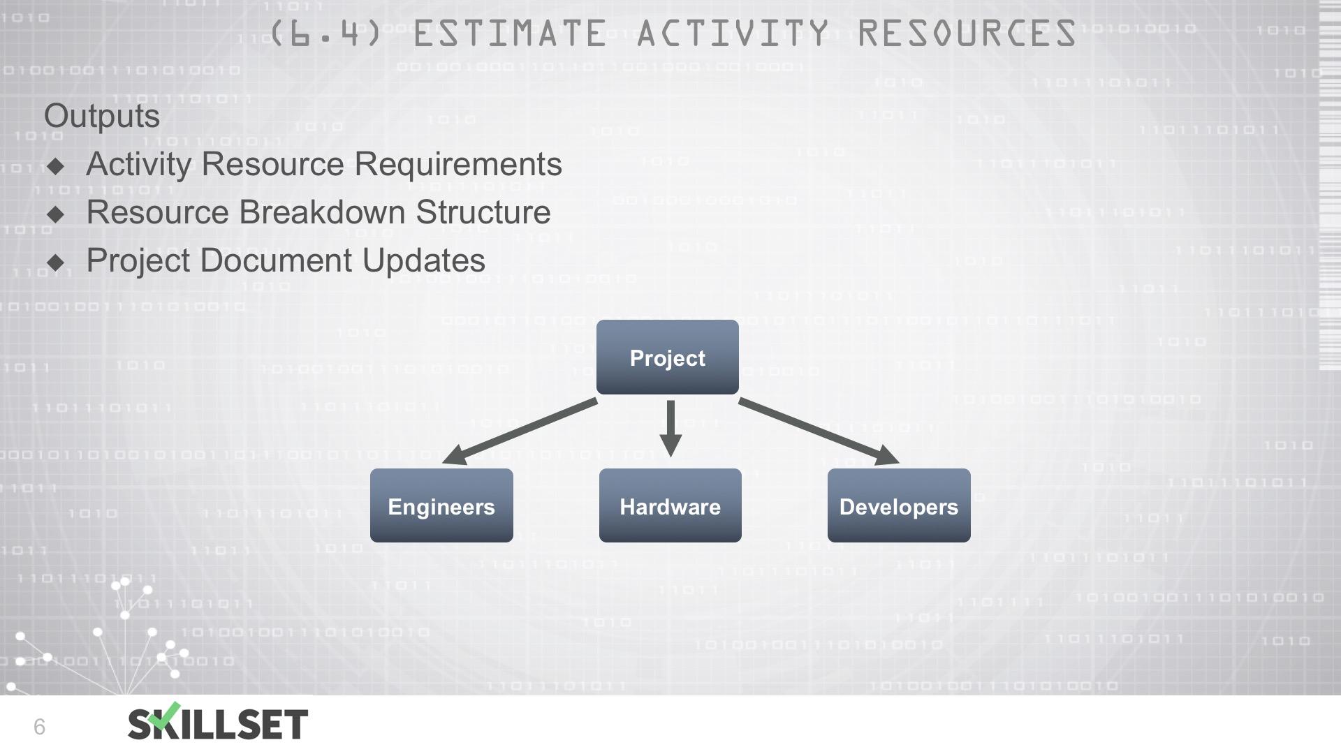 T42-Estimate Resource Activities ITTOs