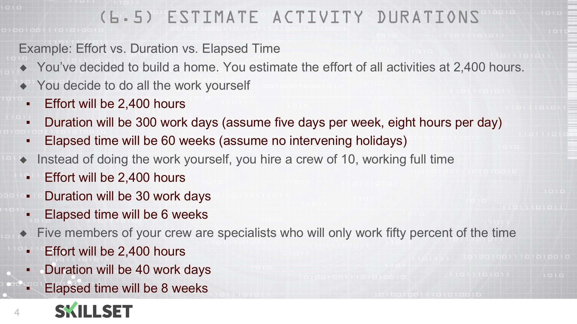 worksheet Days Elapsed the amount of time whereby a successor activity will be delayed t43 estimate duration inputs