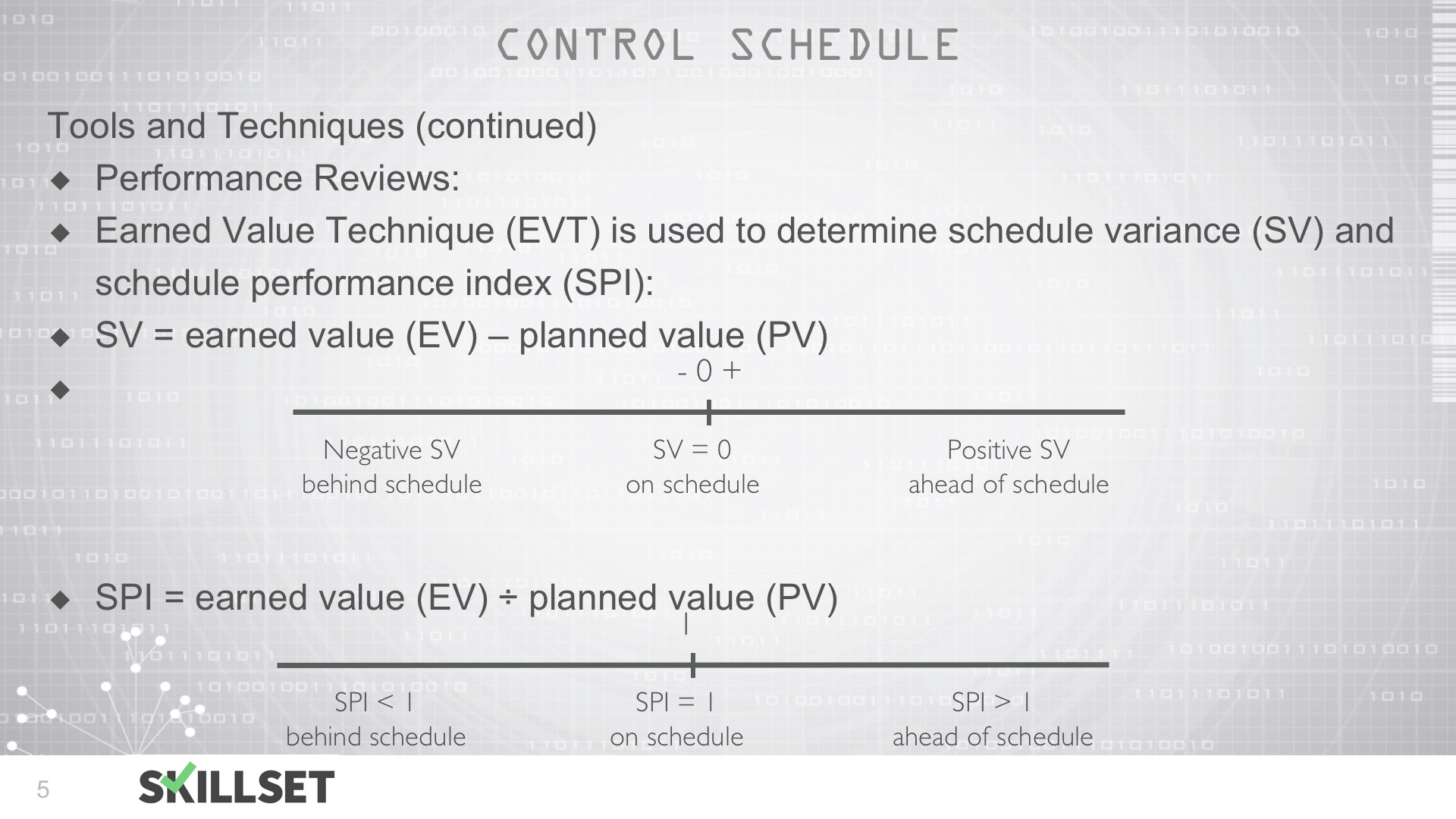 what are the two types of schedule compression